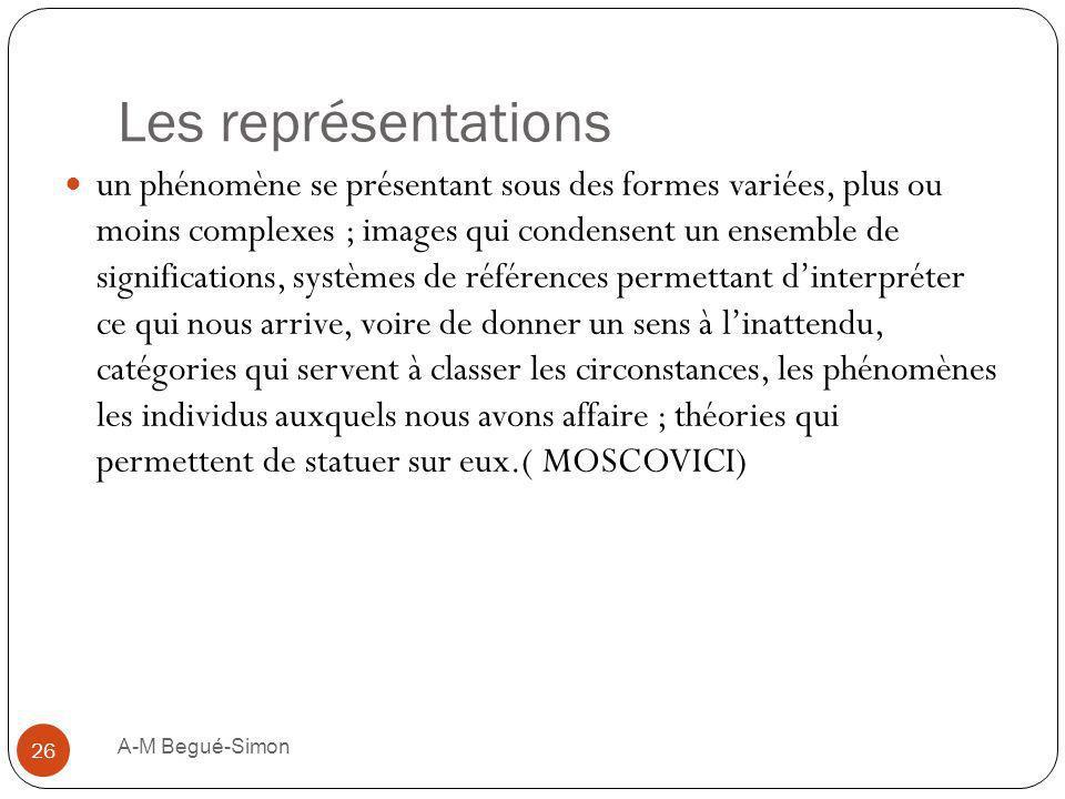 Les représentations un phénomène se présentant sous des formes variées, plus ou moins complexes ; images qui condensent un ensemble de significations,