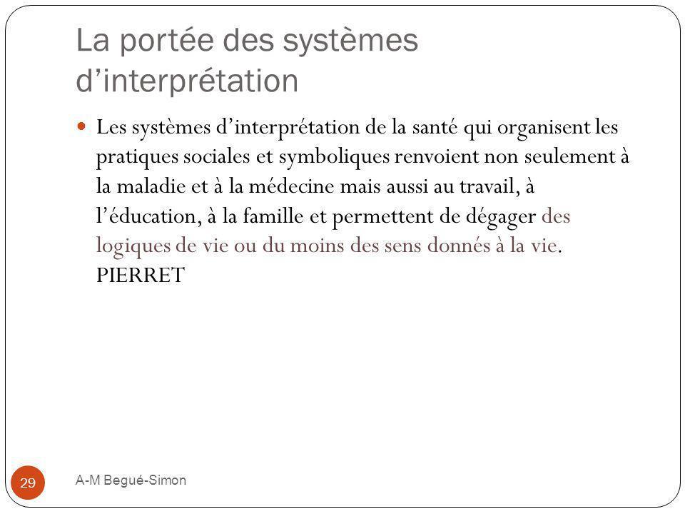 La portée des systèmes dinterprétation Les systèmes dinterprétation de la santé qui organisent les pratiques sociales et symboliques renvoient non seu