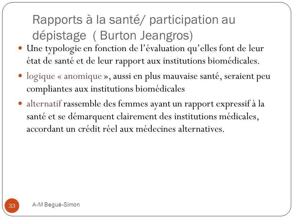 Rapports à la santé/ participation au dépistage ( Burton Jeangros) Une typologie en fonction de lévaluation quelles font de leur état de santé et de l