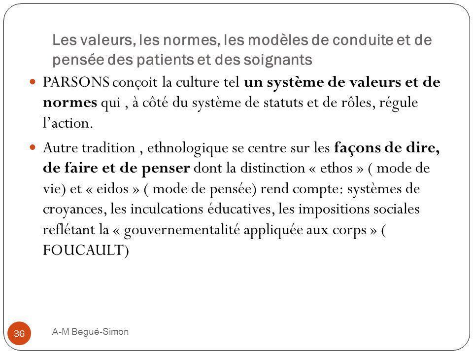 Les valeurs, les normes, les modèles de conduite et de pensée des patients et des soignants PARSONS conçoit la culture tel un système de valeurs et de