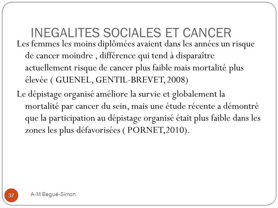 INEGALITES SOCIALES ET CANCER Les femmes les moins diplômées avaient dans les années un risque de cancer moindre, différence qui tend à disparaître ac