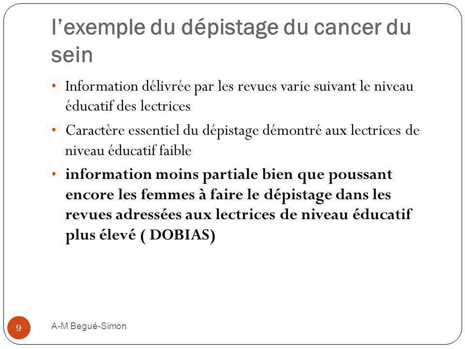 lexemple du dépistage du cancer du sein Information délivrée par les revues varie suivant le niveau éducatif des lectrices Caractère essentiel du dépi