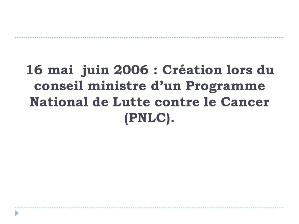 16 mai juin 2006 : Création lors du conseil ministre dun Programme National de Lutte contre le Cancer (PNLC).