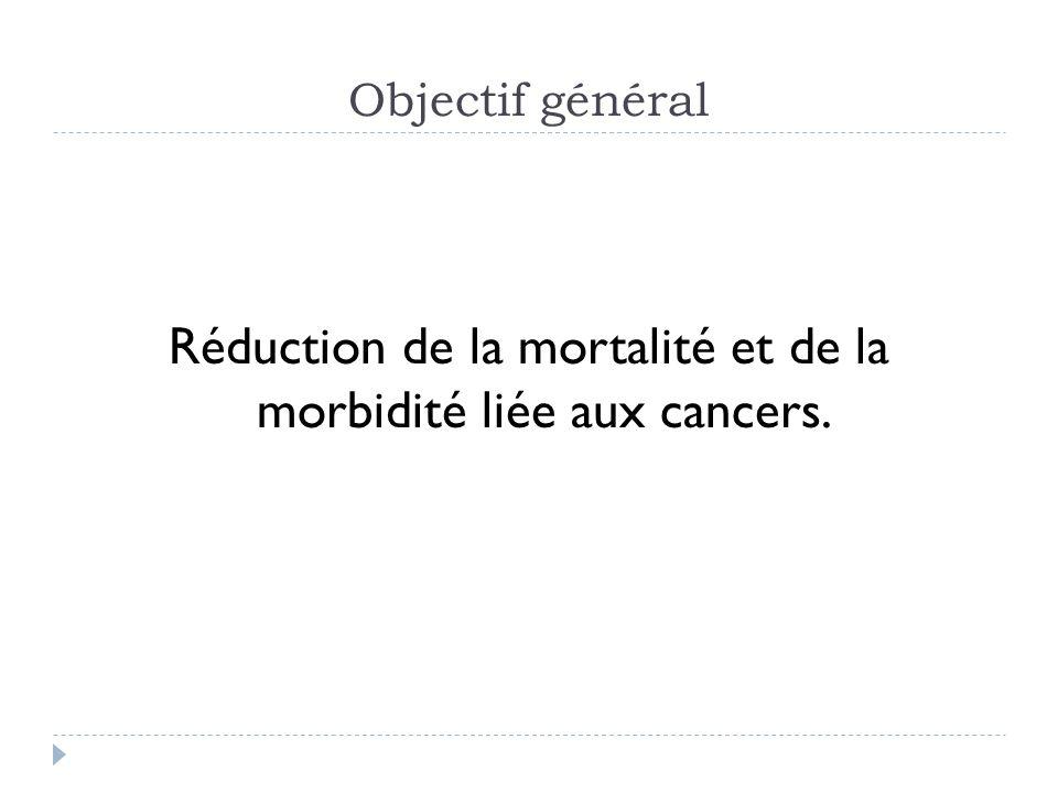 Objectif général Réduction de la mortalité et de la morbidité liée aux cancers.