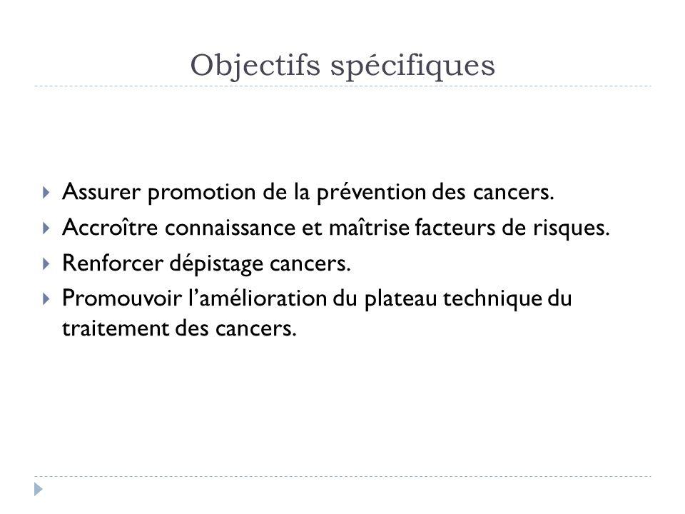 Objectifs spécifiques Assurer promotion de la prévention des cancers. Accroître connaissance et maîtrise facteurs de risques. Renforcer dépistage canc