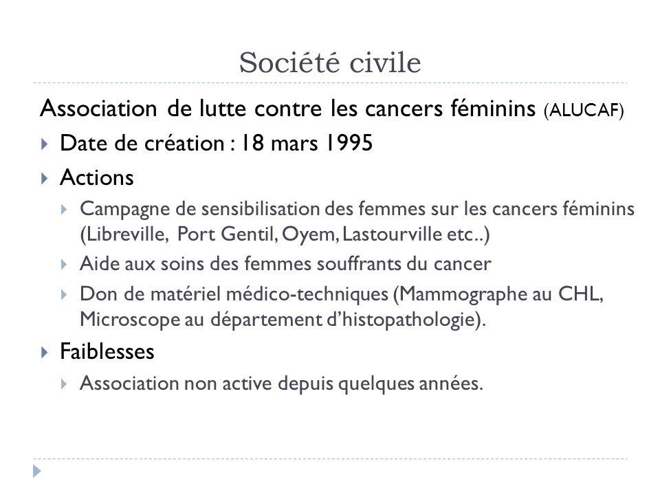 Société civile Association de lutte contre les cancers féminins (ALUCAF) Date de création : 18 mars 1995 Actions Campagne de sensibilisation des femme