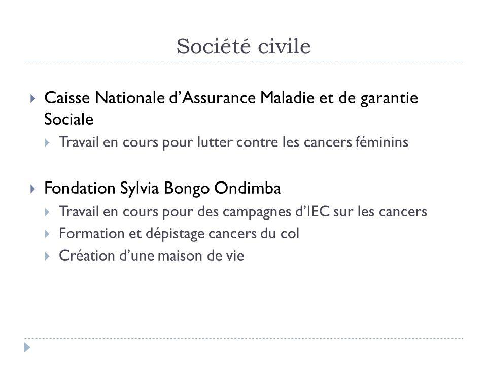 Société civile Caisse Nationale dAssurance Maladie et de garantie Sociale Travail en cours pour lutter contre les cancers féminins Fondation Sylvia Bo