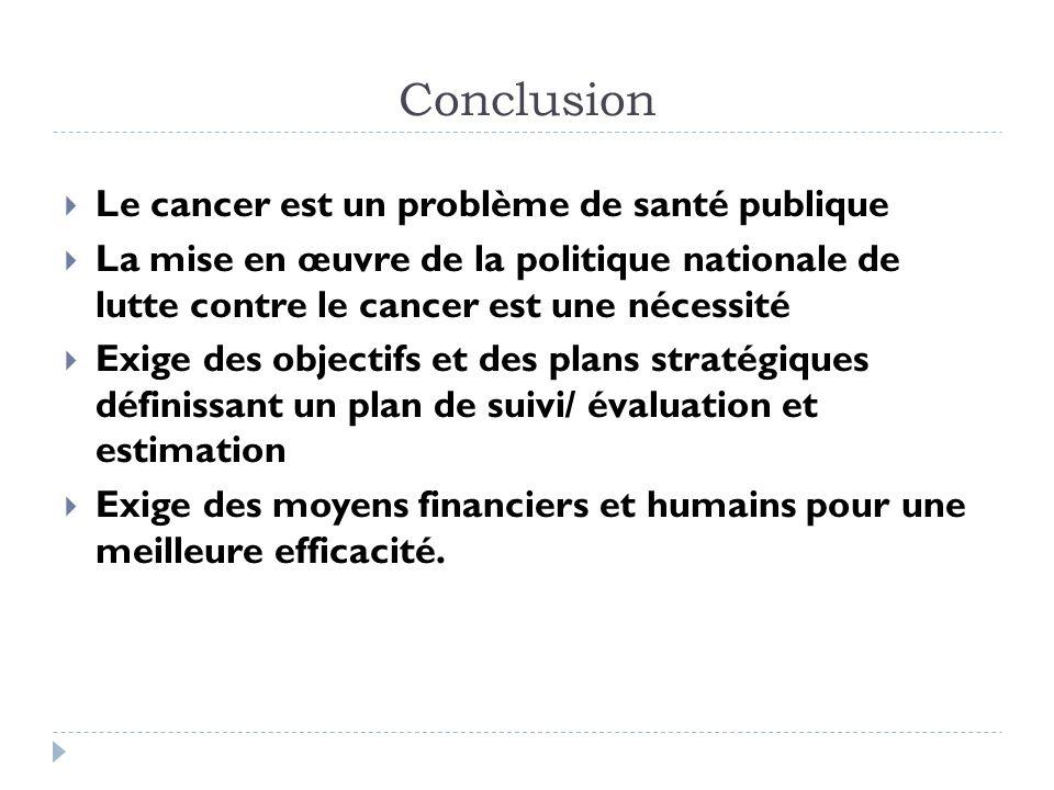 Conclusion Le cancer est un problème de santé publique La mise en œuvre de la politique nationale de lutte contre le cancer est une nécessité Exige de