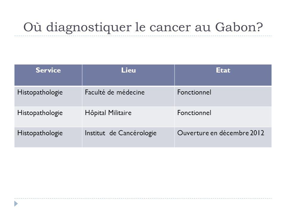 Où diagnostiquer le cancer au Gabon? ServiceLieuEtat HistopathologieFaculté de médecineFonctionnel HistopathologieHôpital MilitaireFonctionnel Histopa