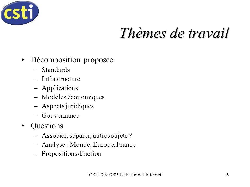 CSTI 30/03/05 Le Futur de l Internet6 Thèmes de travail Décomposition proposée –Standards –Infrastructure –Applications –Modèles économiques –Aspects juridiques –Gouvernance Questions –Associer, séparer, autres sujets .