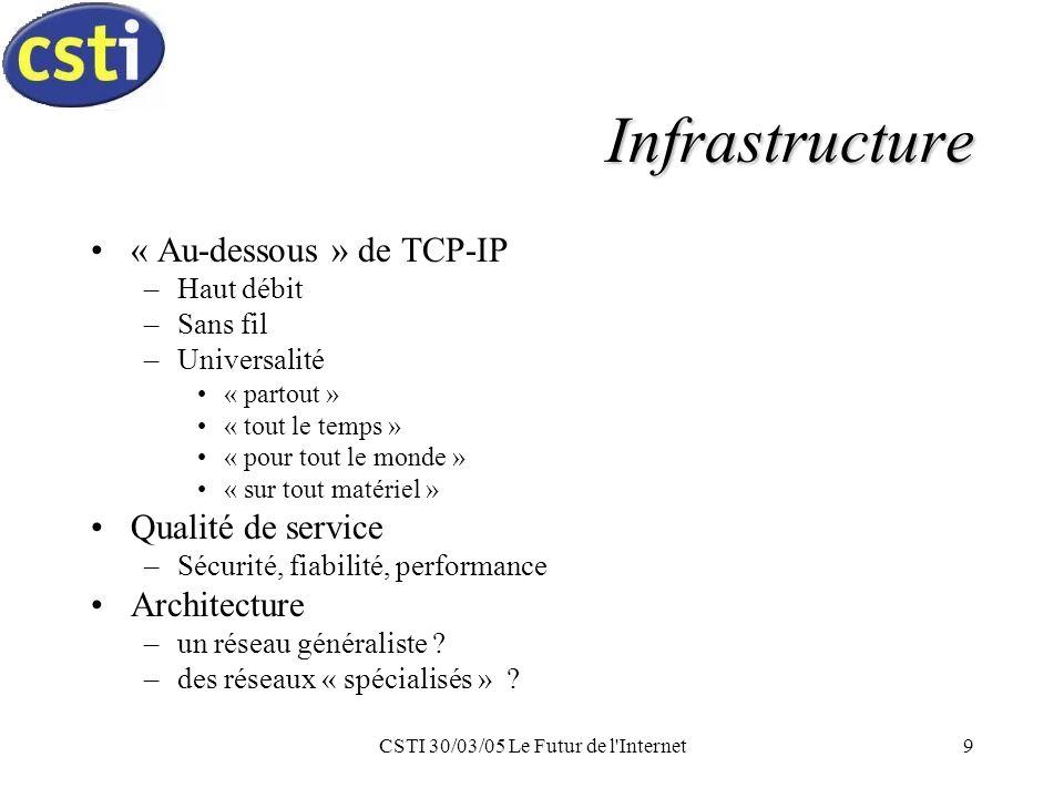 CSTI 30/03/05 Le Futur de l Internet9 Infrastructure « Au-dessous » de TCP-IP –Haut débit –Sans fil –Universalité « partout » « tout le temps » « pour tout le monde » « sur tout matériel » Qualité de service –Sécurité, fiabilité, performance Architecture –un réseau généraliste .