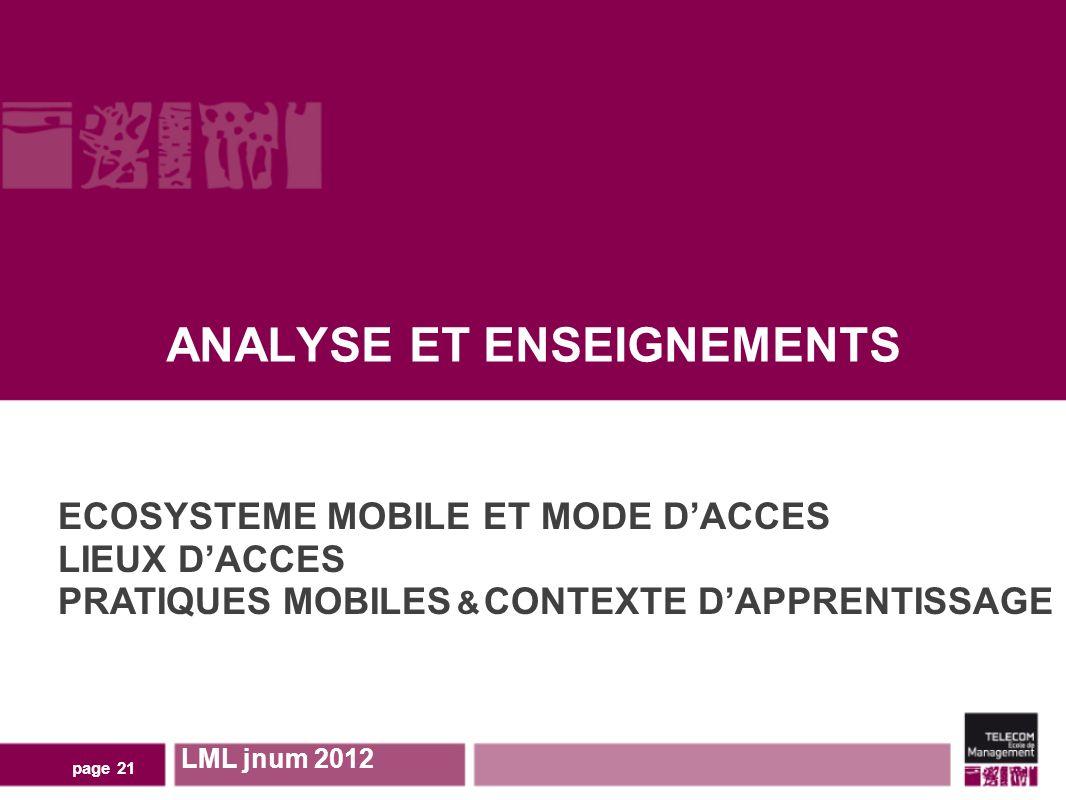 ANALYSE ET ENSEIGNEMENTS LML jnum 2012 page 21 o ECOSYSTEME MOBILE ET MODE DACCES o LIEUX DACCES o PRATIQUES MOBILES & CONTEXTE DAPPRENTISSAGE