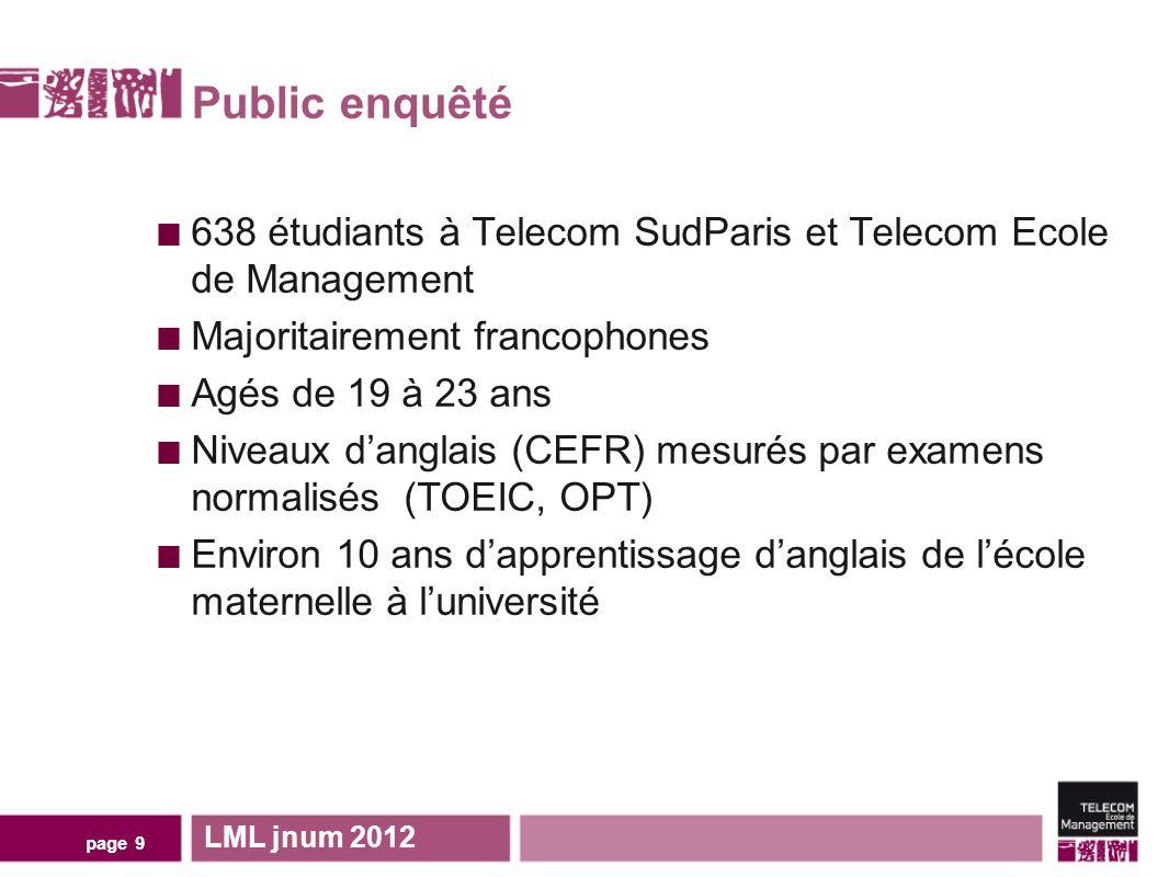 page 9 Public enquêté 638 étudiants à Telecom SudParis et Telecom Ecole de Management Majoritairement francophones Agés de 19 à 23 ans Niveaux danglais (CEFR) mesurés par examens normalisés (TOEIC, OPT) Environ 10 ans dapprentissage danglais de lécole maternelle à luniversité LML jnum 2012