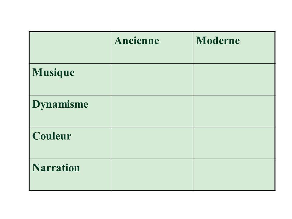 AncienneModerne Musique Dynamisme Couleur Narration