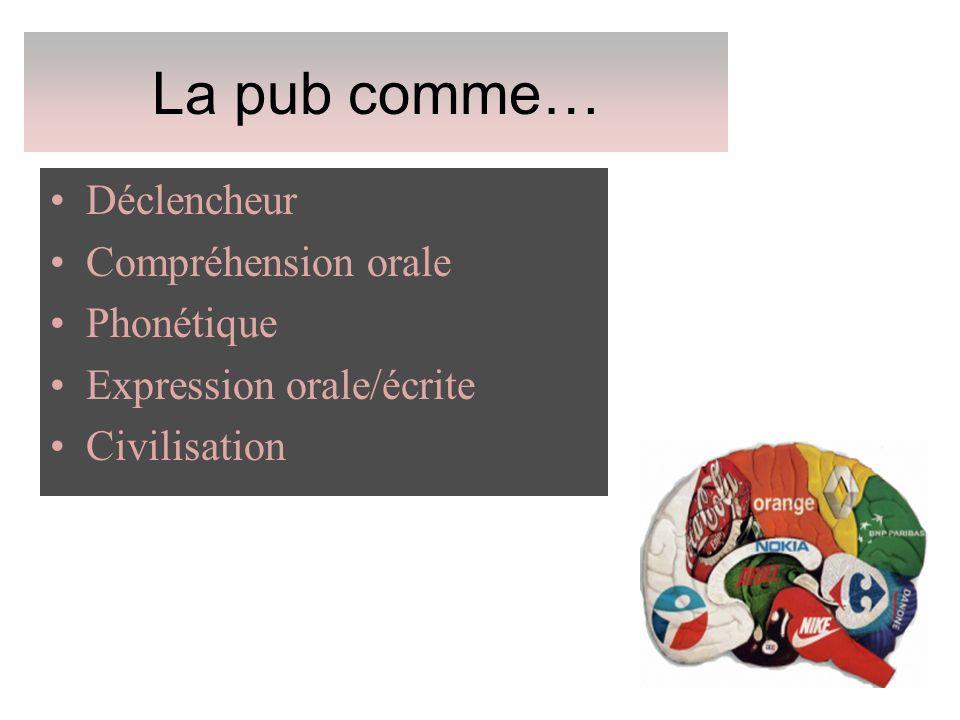 La pub comme… Déclencheur Compréhension orale Phonétique Expression orale/écrite Civilisation