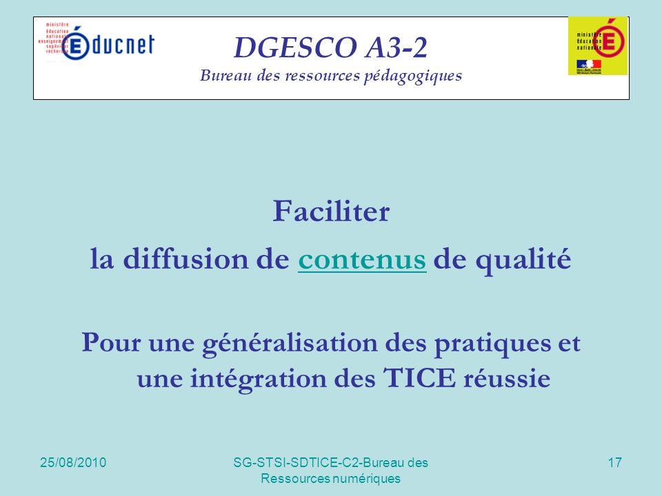 25/08/2010SG-STSI-SDTICE-C2-Bureau des Ressources numériques 17 DGESCO A3-2 Bureau des ressources pédagogiques Faciliter la diffusion de contenus de qualitécontenus Pour une généralisation des pratiques et une intégration des TICE réussie