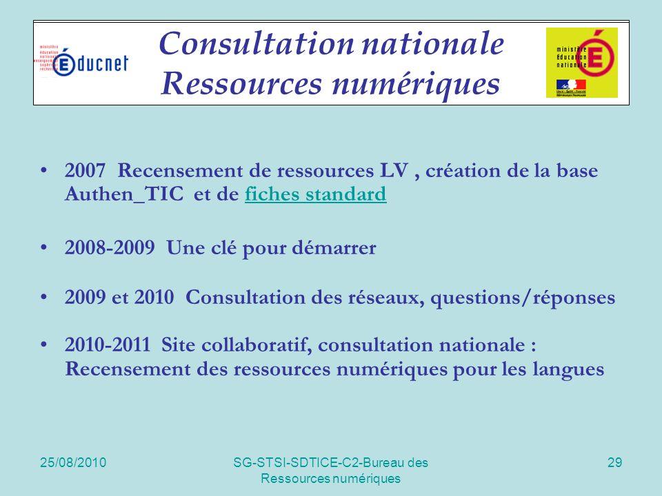 25/08/2010SG-STSI-SDTICE-C2-Bureau des Ressources numériques 29 Droits dusage 2007 Recensement de ressources LV, création de la base Authen_TIC et de