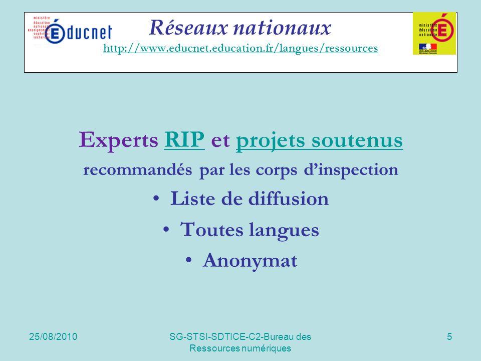 25/08/2010SG-STSI-SDTICE-C2-Bureau des Ressources numériques 5 Réseaux nationaux http://www.educnet.education.fr/langues/ressources http://www.educnet