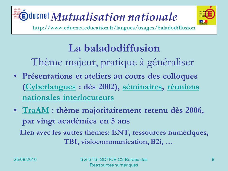 25/08/2010SG-STSI-SDTICE-C2-Bureau des Ressources numériques 9 Mutualisation nationale http://www.educnet.education.fr/langues http://www.educnet.education.fr/langues Dossier « Baladodiffusion » sur le site educnet LV sur le site educnet LV Rubrique Pratiques TICE Rubrique Ressources Publications académiques et nationales