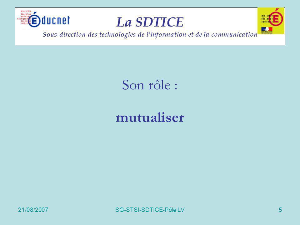 21/08/2007SG-STSI-SDTICE-Pôle LV26 Actions spécifiques - clef USB : opération de diffusion de ressources numériques aux nouveaux enseignants une clef audio pour les langues vivantes .