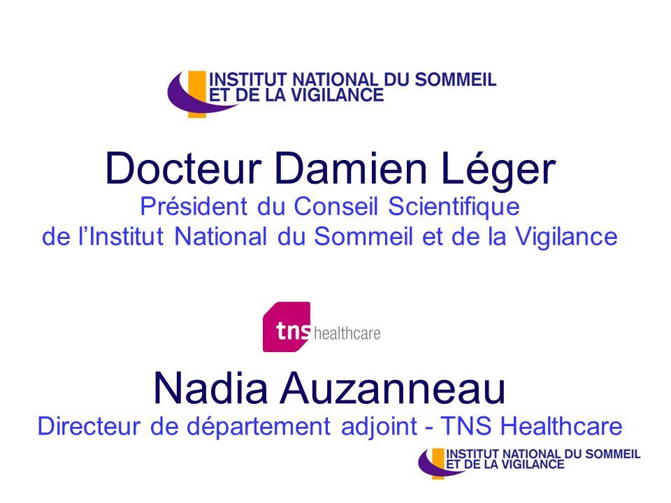 Docteur Damien Léger Président du Conseil Scientifique de lInstitut National du Sommeil et de la Vigilance Nadia Auzanneau Directeur de département ad
