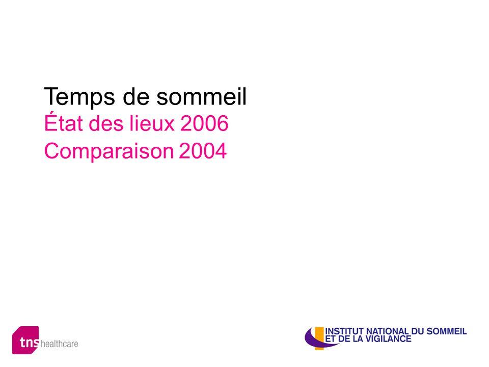 Temps de sommeil État des lieux 2006 Comparaison 2004