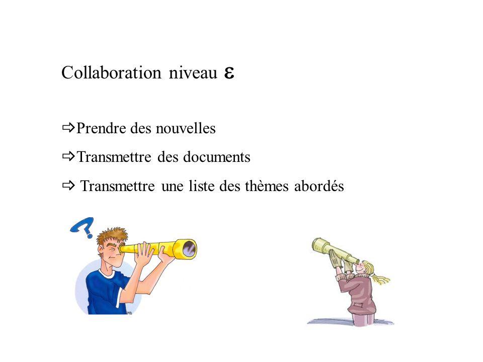 Collaboration niveau Prendre des nouvelles Transmettre des documents Transmettre une liste des thèmes abordés