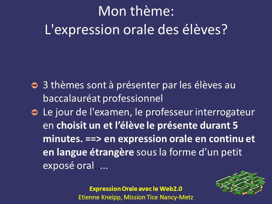 Mon thème: L'expression orale des élèves? 3 thèmes sont à présenter par les élèves au baccalauréat professionnel Le jour de l'examen, le professeur in