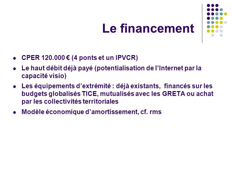 Le financement CPER 120.000 (4 ponts et un IPVCR) Le haut débit déjà payé (potentialisation de lInternet par la capacité visio) Les équipements dextré