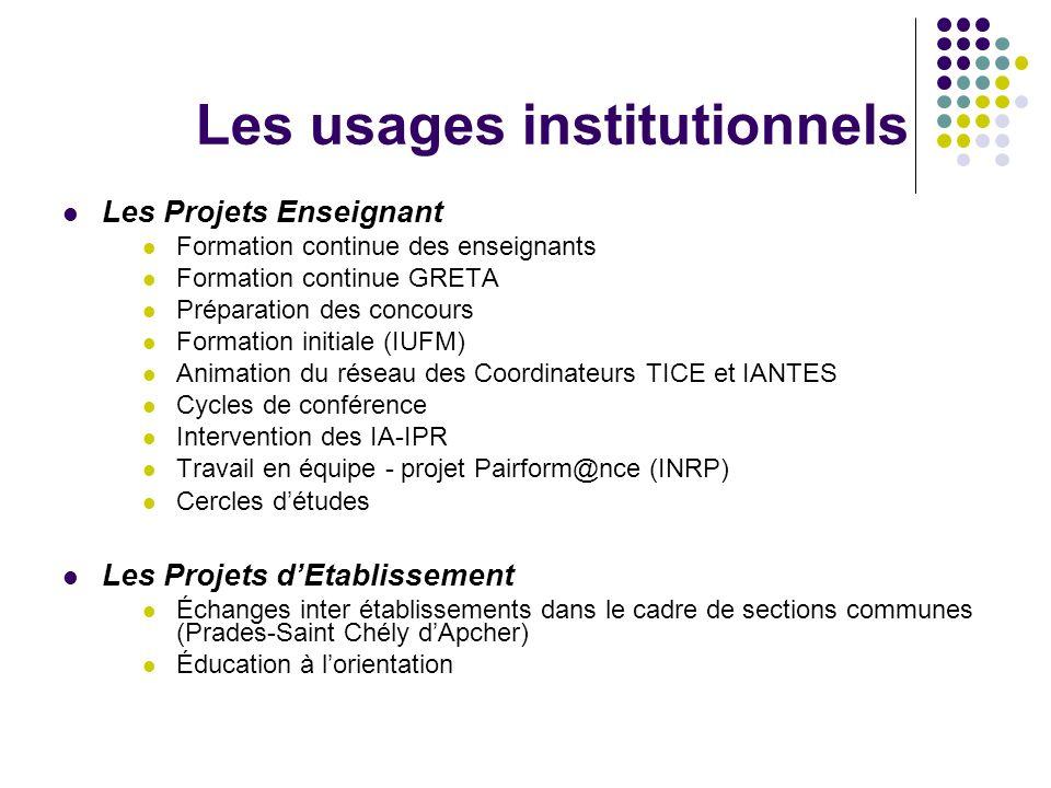 Les usages institutionnels Les Projets Enseignant Formation continue des enseignants Formation continue GRETA Préparation des concours Formation initi