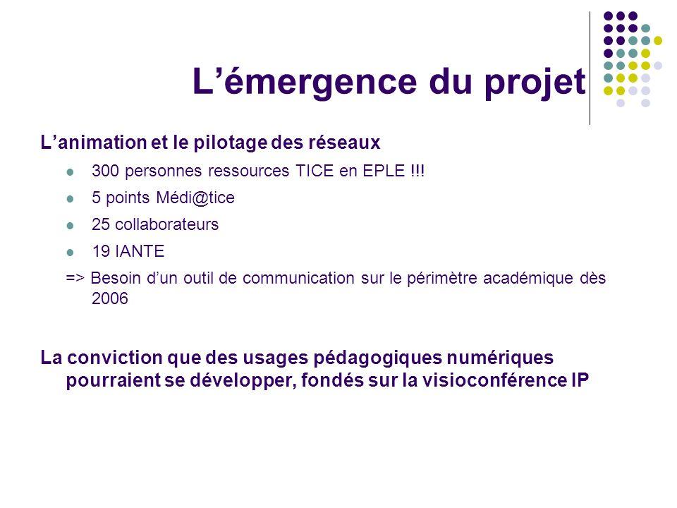 Lémergence du projet Lanimation et le pilotage des réseaux 300 personnes ressources TICE en EPLE !!! 5 points Médi@tice 25 collaborateurs 19 IANTE =>