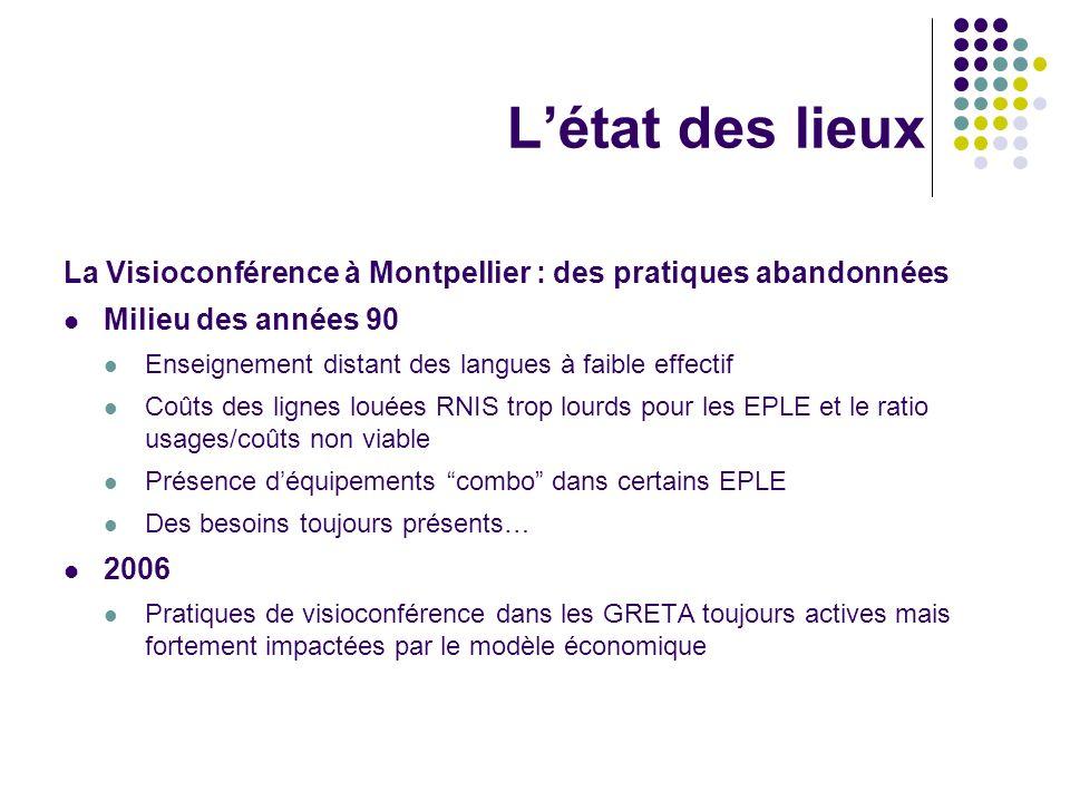 Létat des lieux La Visioconférence à Montpellier : des pratiques abandonnées Milieu des années 90 Enseignement distant des langues à faible effectif C