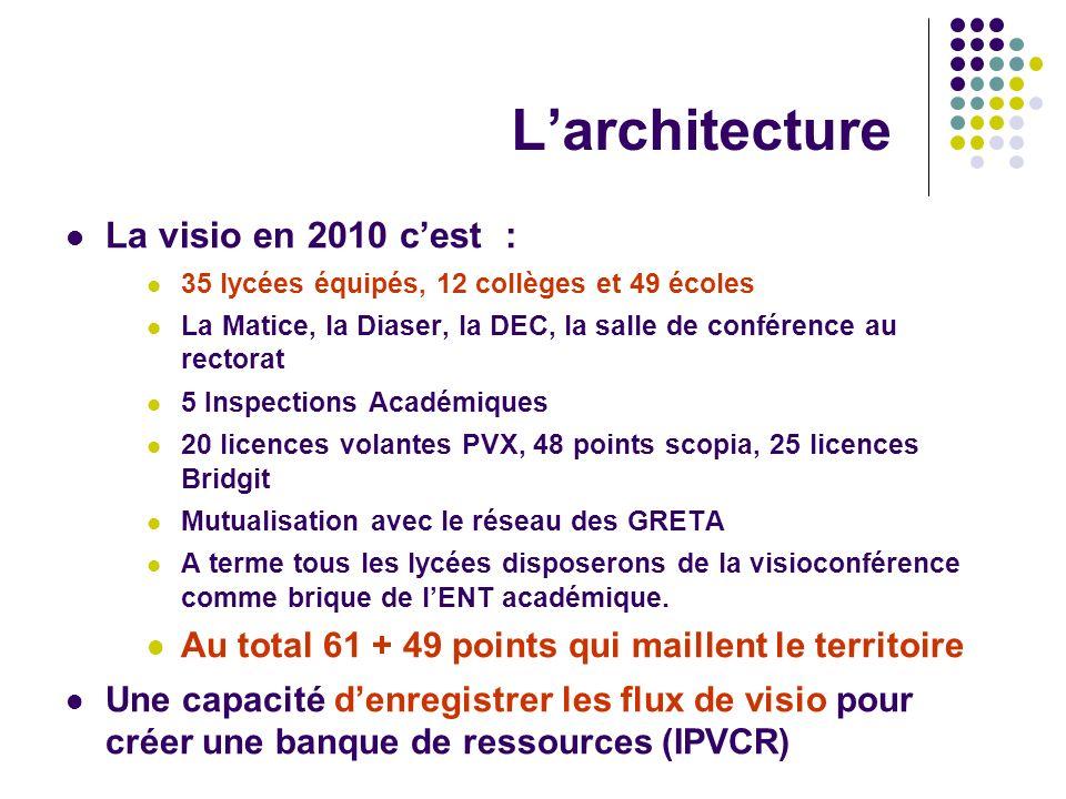 Larchitecture La visio en 2010 cest : 35 lycées équipés, 12 collèges et 49 écoles La Matice, la Diaser, la DEC, la salle de conférence au rectorat 5 I