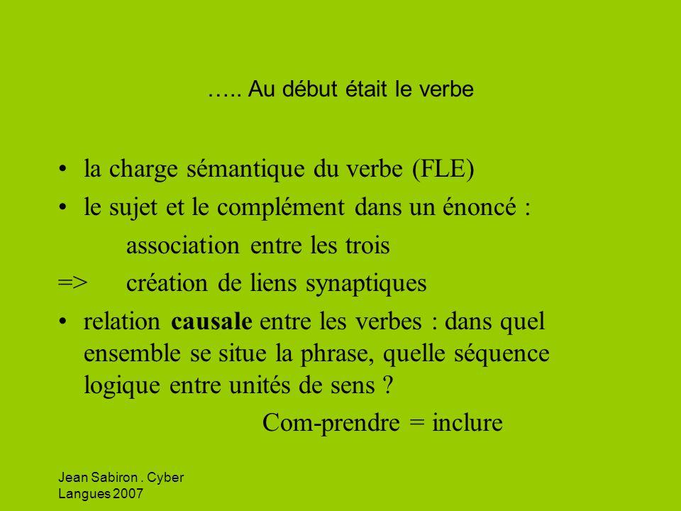 Jean Sabiron.Cyber Langues 2007 …..