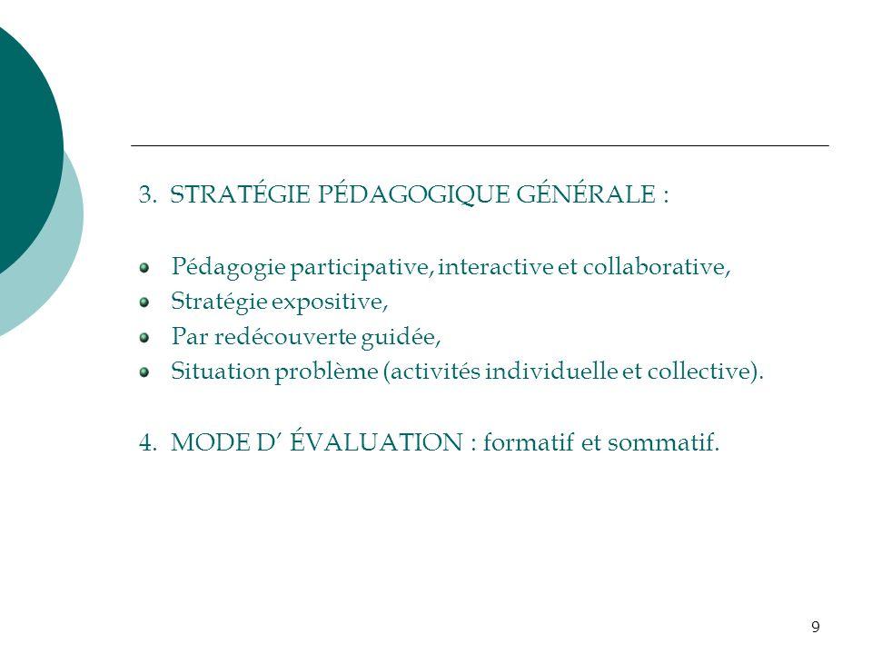 9 3. STRATÉGIE PÉDAGOGIQUE GÉNÉRALE : Pédagogie participative, interactive et collaborative, Stratégie expositive, Par redécouverte guidée, Situation
