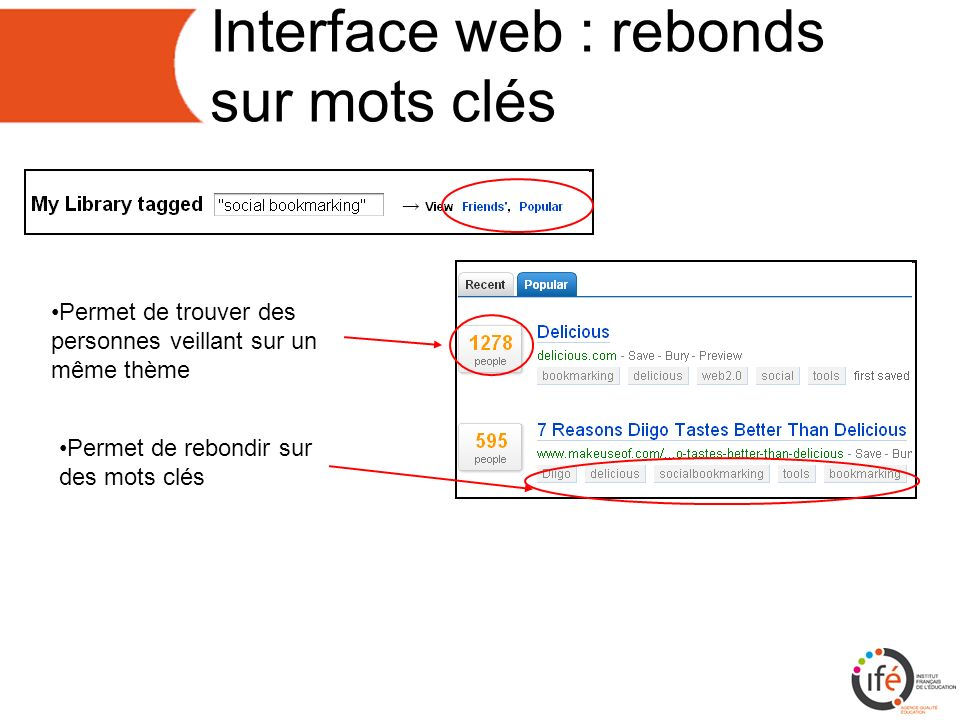 Interface web : rebonds sur mots clés Permet de trouver des personnes veillant sur un même thème Permet de rebondir sur des mots clés