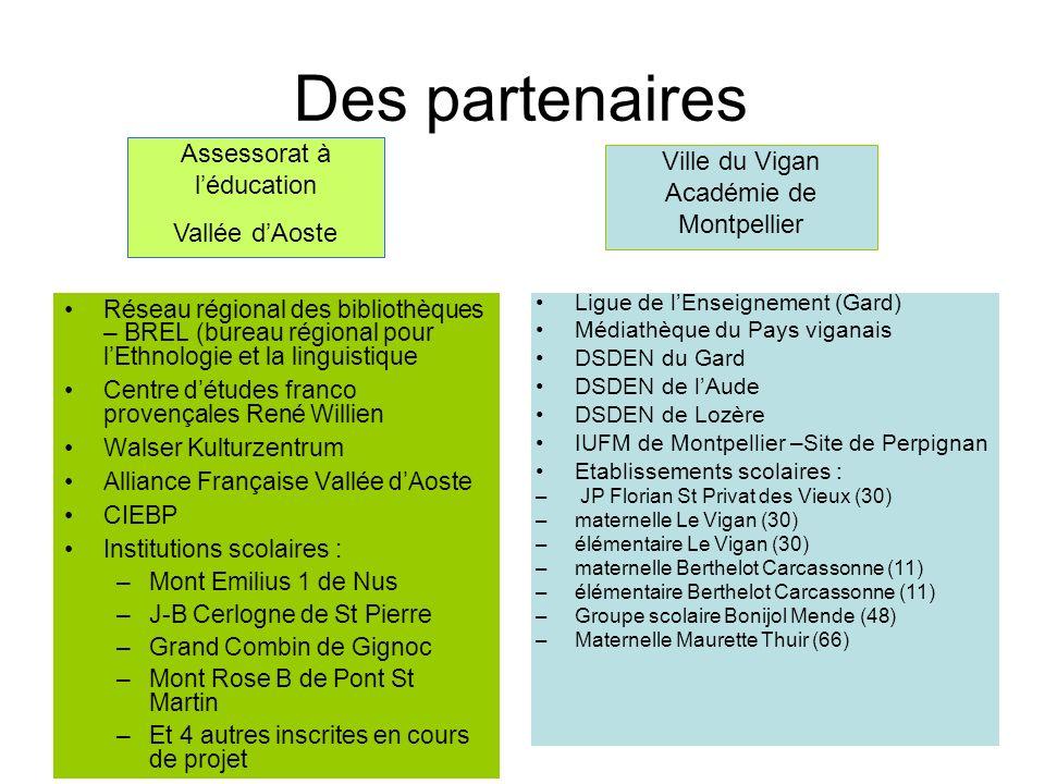 Des partenaires Réseau régional des bibliothèques – BREL (bureau régional pour lEthnologie et la linguistique Centre détudes franco provençales René W