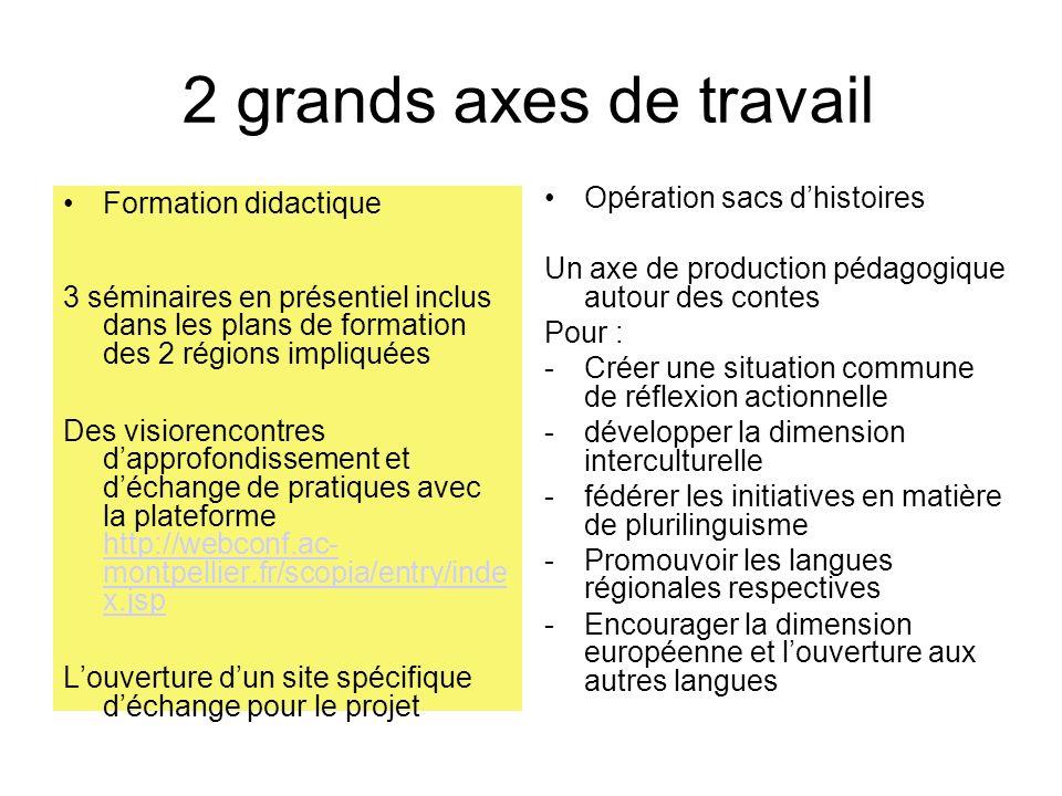 2 grands axes de travail Formation didactique 3 séminaires en présentiel inclus dans les plans de formation des 2 régions impliquées Des visiorencontr