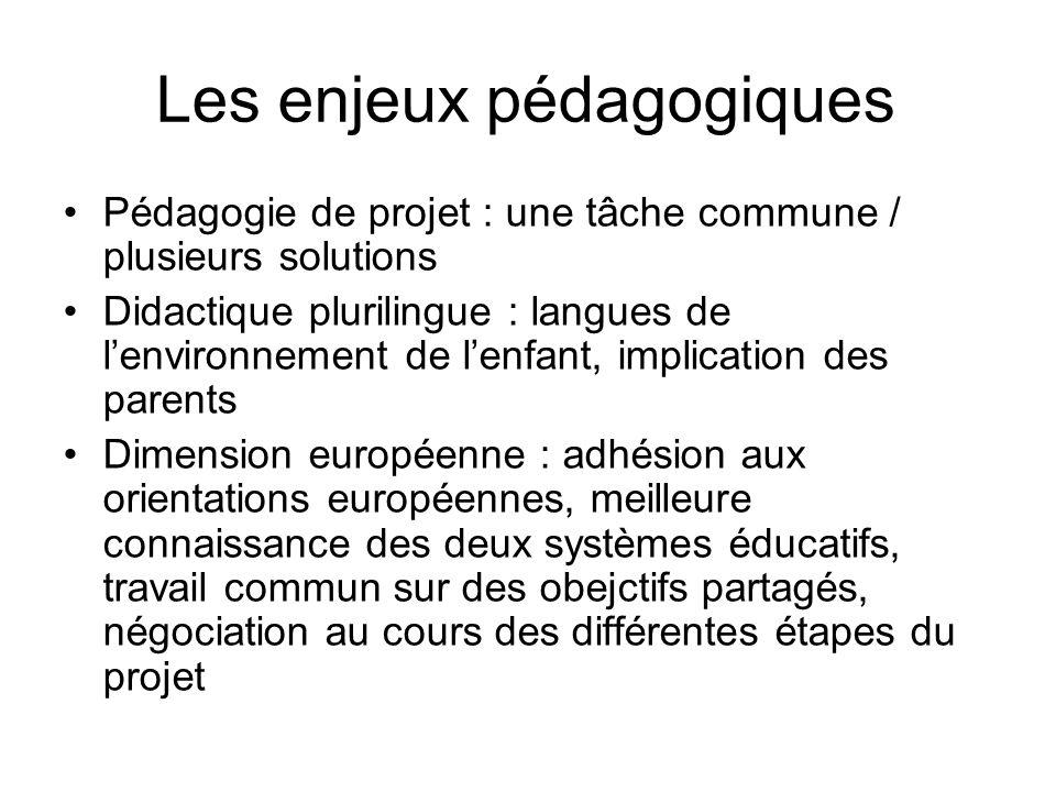 Les enjeux pédagogiques Pédagogie de projet : une tâche commune / plusieurs solutions Didactique plurilingue : langues de lenvironnement de lenfant, i