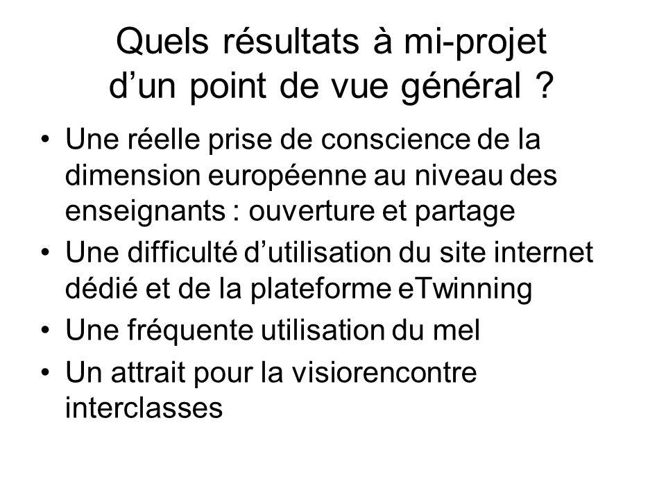 Quels résultats à mi-projet dun point de vue général ? Une réelle prise de conscience de la dimension européenne au niveau des enseignants : ouverture