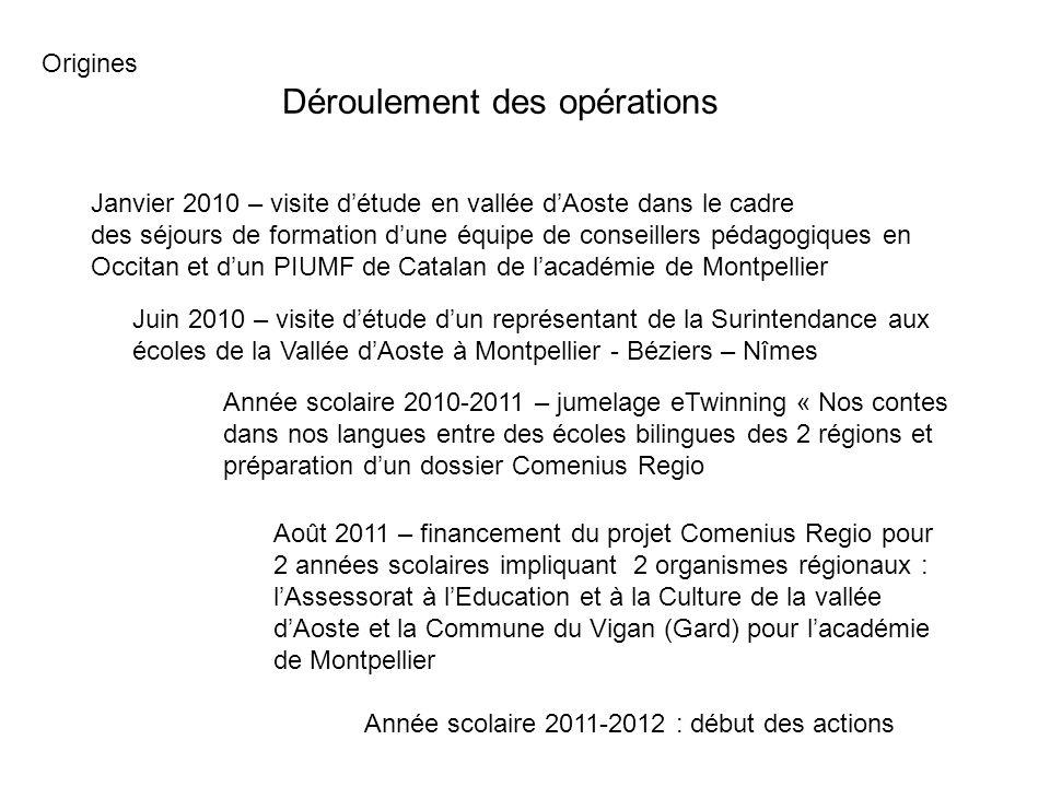 Année scolaire 2010-2011 – jumelage eTwinning « Nos contes dans nos langues entre des écoles bilingues des 2 régions et préparation dun dossier Comeni