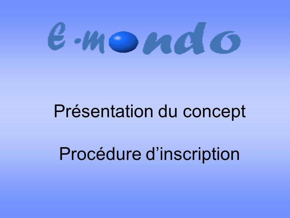 Présentation du concept Procédure dinscription