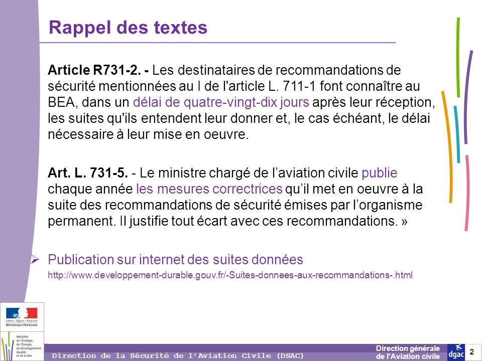 2 2 2 Direction générale de lAviation civile Direction de la Sécurité de lAviation Civile (DSAC) Rappel des textes Article R731-2. - Les destinataires