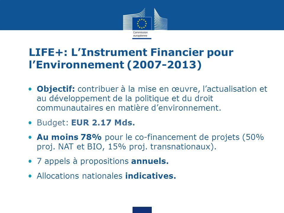 LIFE+: LInstrument Financier pour lEnvironnement (2007-2013) Objectif: contribuer à la mise en œuvre, lactualisation et au développement de la politiq