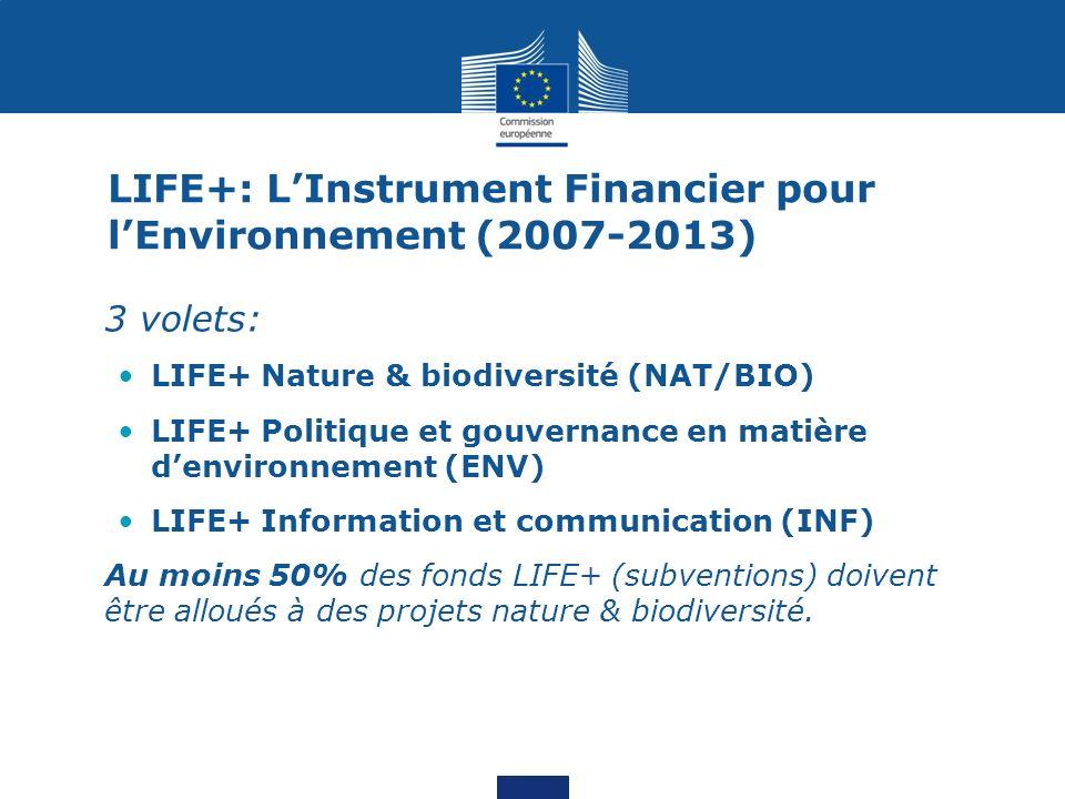 LIFE+: LInstrument Financier pour lEnvironnement (2007-2013) 3 volets: LIFE+ Nature & biodiversité (NAT/BIO) LIFE+ Politique et gouvernance en matière