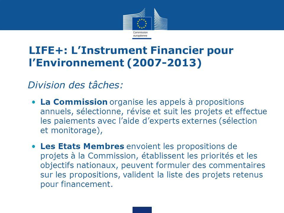 LIFE+: LInstrument Financier pour lEnvironnement (2007-2013) Division des tâches: La Commission organise les appels à propositions annuels, sélectionn