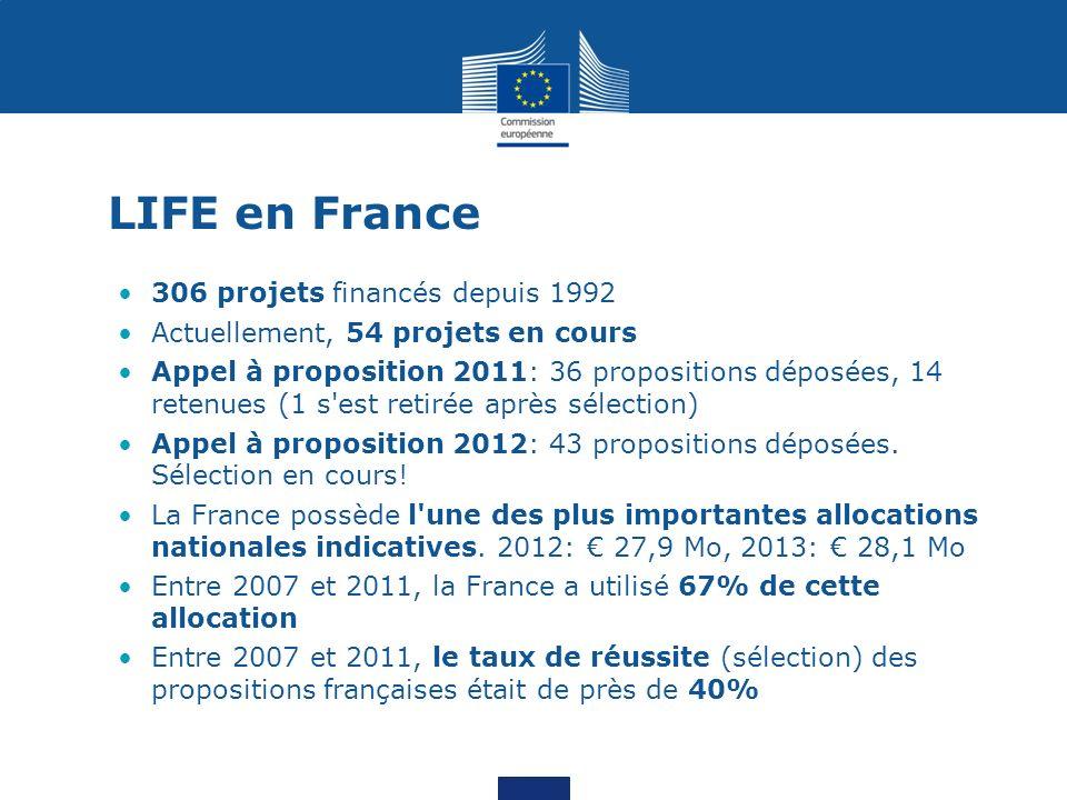 LIFE en France 306 projets financés depuis 1992 Actuellement, 54 projets en cours Appel à proposition 2011: 36 propositions déposées, 14 retenues (1 s