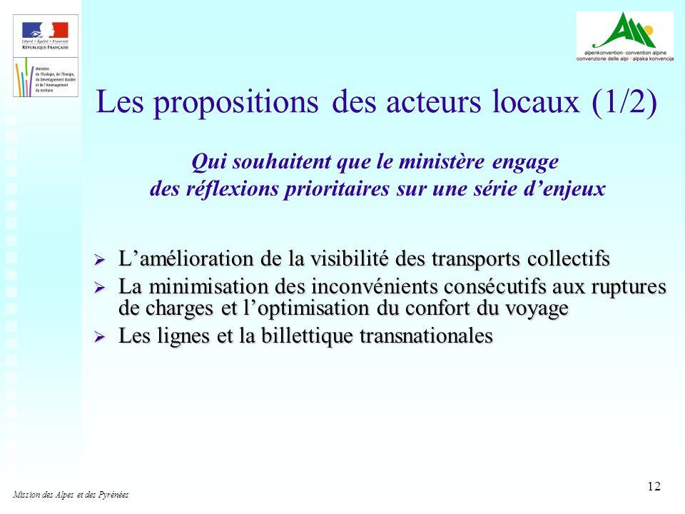 12 Les propositions des acteurs locaux (1/2) Lamélioration de la visibilité des transports collectifs Lamélioration de la visibilité des transports co
