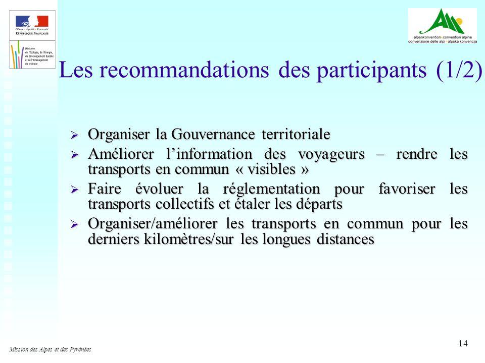 14 Les recommandations des participants (1/2) Organiser la Gouvernance territoriale Organiser la Gouvernance territoriale Améliorer linformation des v