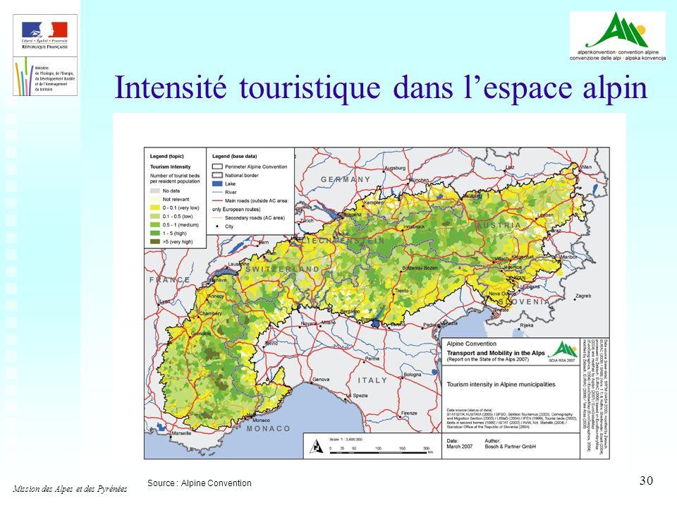 30 Intensité touristique dans lespace alpin Source : Alpine Convention Mission des Alpes et des Pyrénées